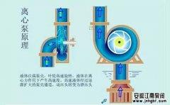 离心泵开泵与停泵使用步骤详解