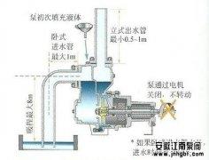 耐腐蚀自吸泵原理和区别