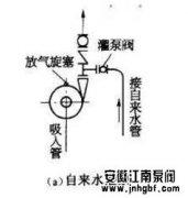 离心泵为什么要灌泵,离心泵如何灌泵?