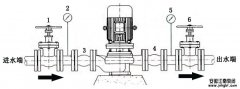 管道离心泵的工作原理及使用方法