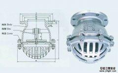 带你认识两个离心泵底阀的作用!