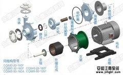 问:磁力泵靠什么密封?什么工作原理?