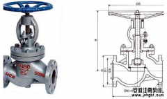 四氟泵截止阀的结构特点及维修技术