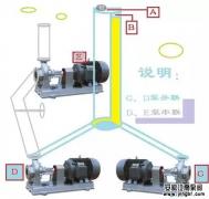 离心式化工泵的并联和串联的区别
