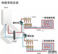 家用地暖装循环泵还是增压泵好?