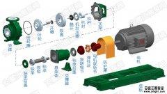 揭秘工业泵生产工艺