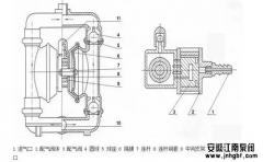 气动隔膜泵七大优点概括