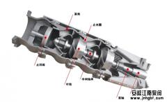 每日科普一泵;潜水泵的结构形式及安装标准