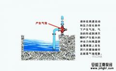 问:离心泵的气蚀和气缚现象有区别吗?