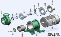 氟塑料磁力泵结构原理类型知识,都有!