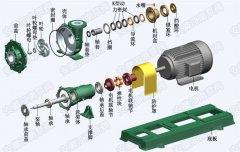 耐腐耐磨砂浆泵的选型及原理